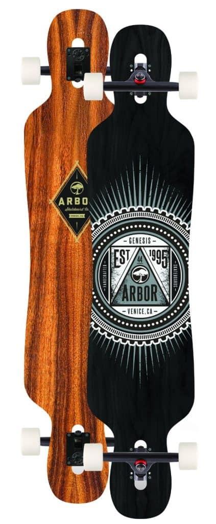 Arbor genesis review